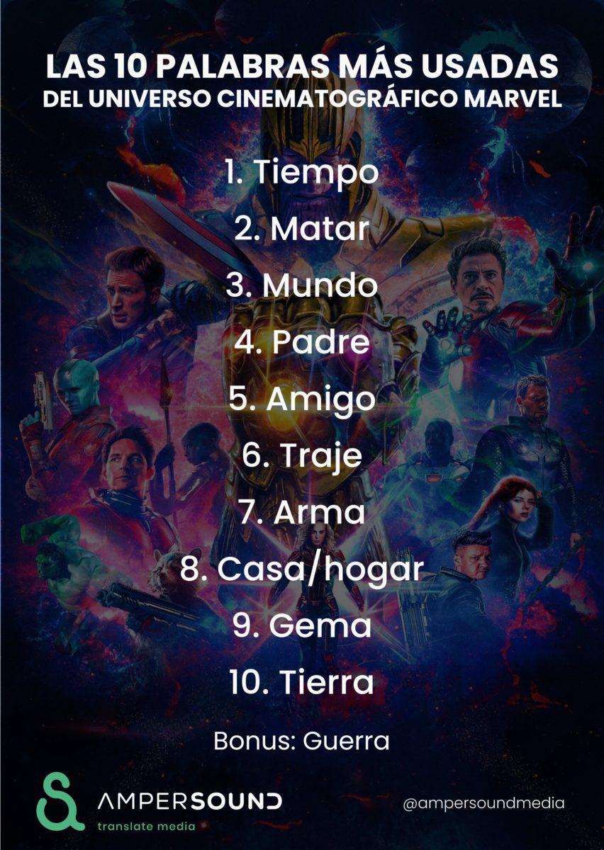 Las 10 palabras más usadas en el Universo Cinematográfico Marvel: tiempo, matar, mundo, padre, amigo, traje, arma, casa/hogar, guema, Tierra y guerra.